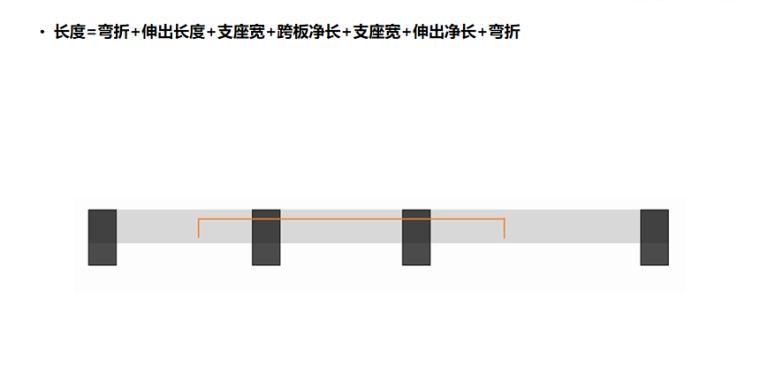 16G101图集跨板受力筋的计算PPT-03 双边标注跨板受力筋