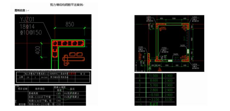 16G101图集暗柱案例实操PPT-02 剪力墙结构钢筋平法案例