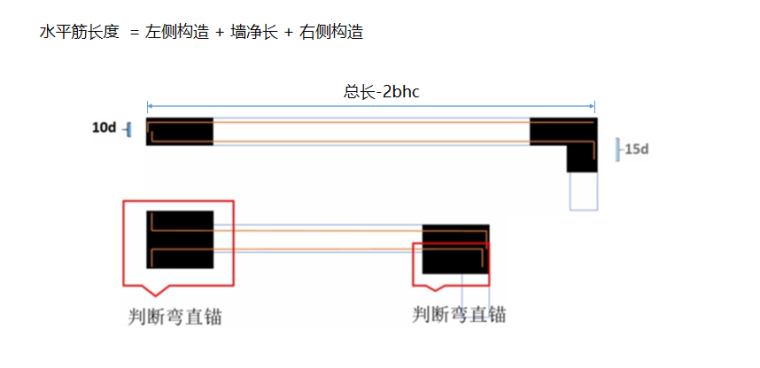 16G101图集墙身水平筋的计算PPT-06 水平筋长度