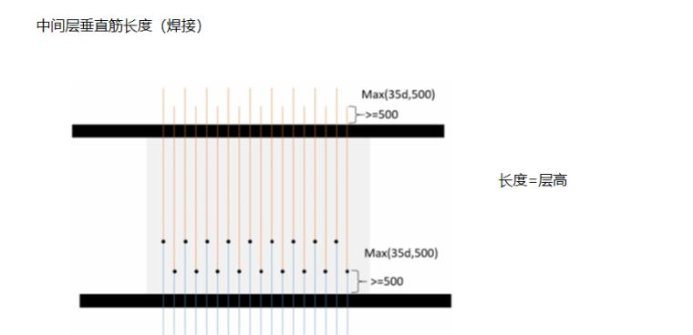 16G101图集中间层垂直筋的计算PPT-03 中间层垂直筋长度(焊接)