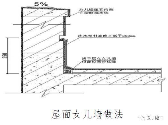 常用结构及装修工程细部节点做法,全方位!_15