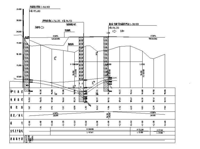 [重庆]道路防洪护岸综合整治设计图纸-道路剖面图