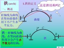 静定结构受力分析PPT合集(114页)