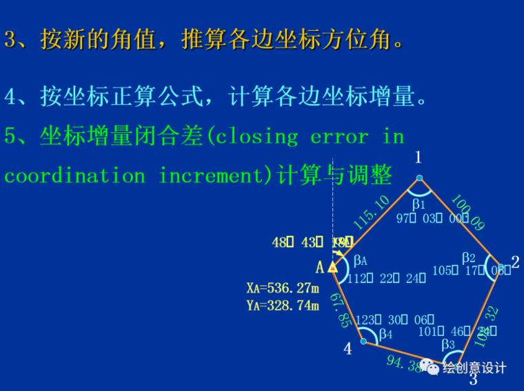 干货!实用的导线测量内业计算方法汇总!_9