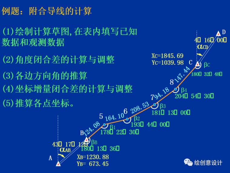 干货!实用的导线测量内业计算方法汇总!_15