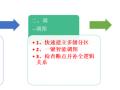 4种编制施工进度计划横道图网络图方式