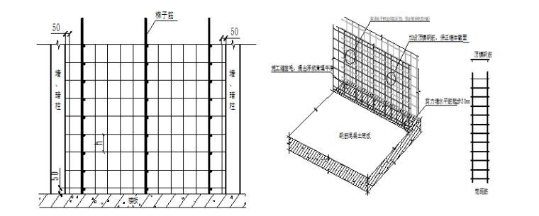 34层框架核心筒大厦施工组织设计(812页)-07 墙钢筋施工