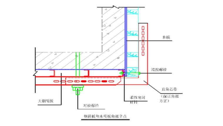 34层框架核心筒大厦施工组织设计(812页)-09 钢模板和木模板角部节点