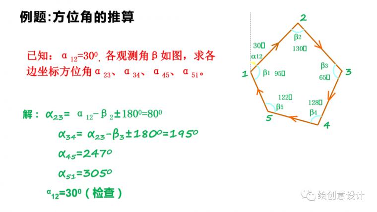 干货!实用的导线测量内业计算方法汇总!_3
