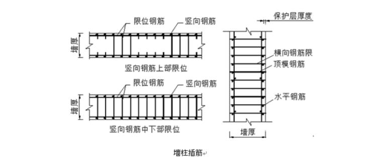 18层剪力墙结构住宅搂施工组织设计-03 柱墙及基础插筋图