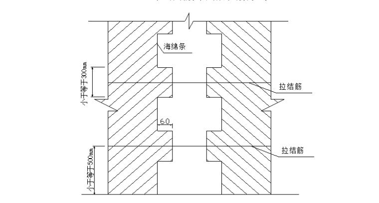 18层剪力墙结构住宅搂施工组织设计-07 构造柱做法及马牙槎留置