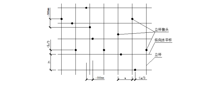 18层剪力墙结构住宅搂施工组织设计-09 立杆、纵向水平杆接头位置示意图