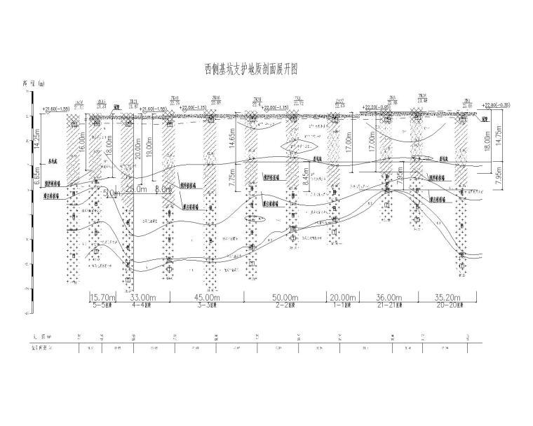 [广州]基坑支护设计图_灌注桩+预应力锚索-西侧基坑支护地质剖面展开图