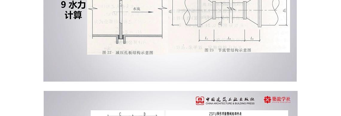 甲级设计院总工手把手带你解读《自动喷水灭火系统设计规范》,结合项目案例图纸,教你怎样解读规范条文,怎样让死的条文活起来,怎样不被审图机构吐槽。