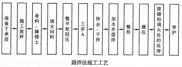 一建公路黄金考点经典案例100问(二)_8