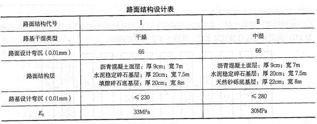 一建公路黄金考点经典案例100问(二)_7