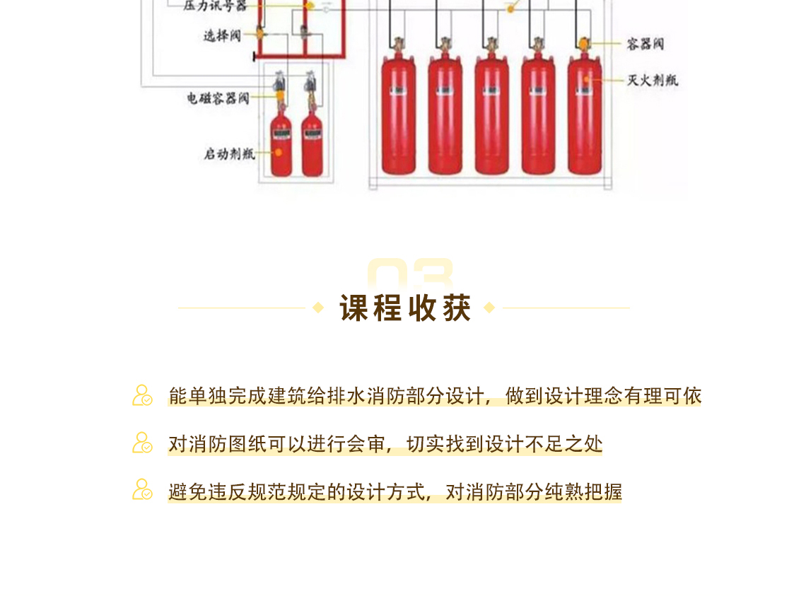 消火栓系统,喷淋系统,消防水池及泵房设计 2.室内消火栓系统及布置  seo关键字:消火栓系统,喷淋系统,消防水池及泵房设计,水锤计算,消防设计