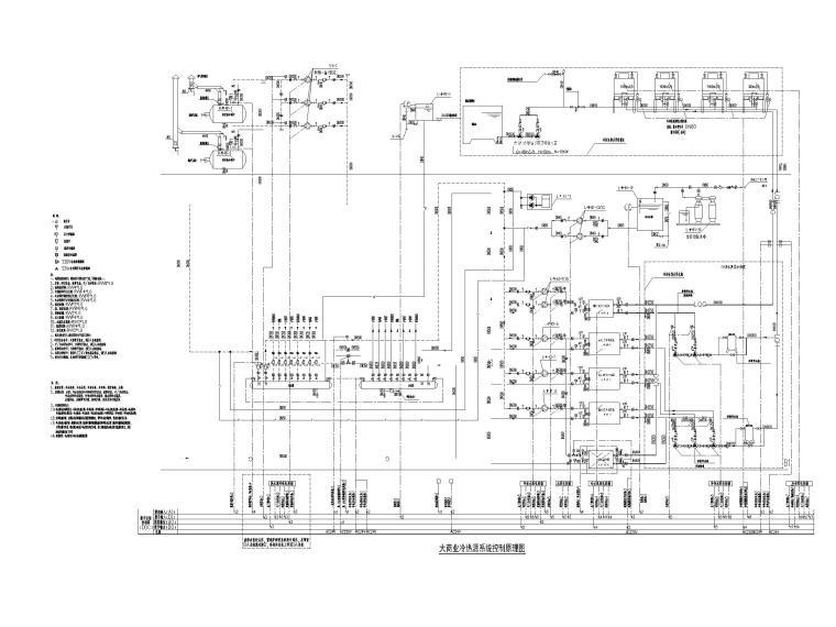 大型商业广场暖通施工图(含冷热源_大样图-大商业冷热源系统控制原理图