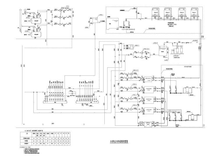 大型商业广场暖通施工图(含冷热源_大样图-大商业冷热源原理图