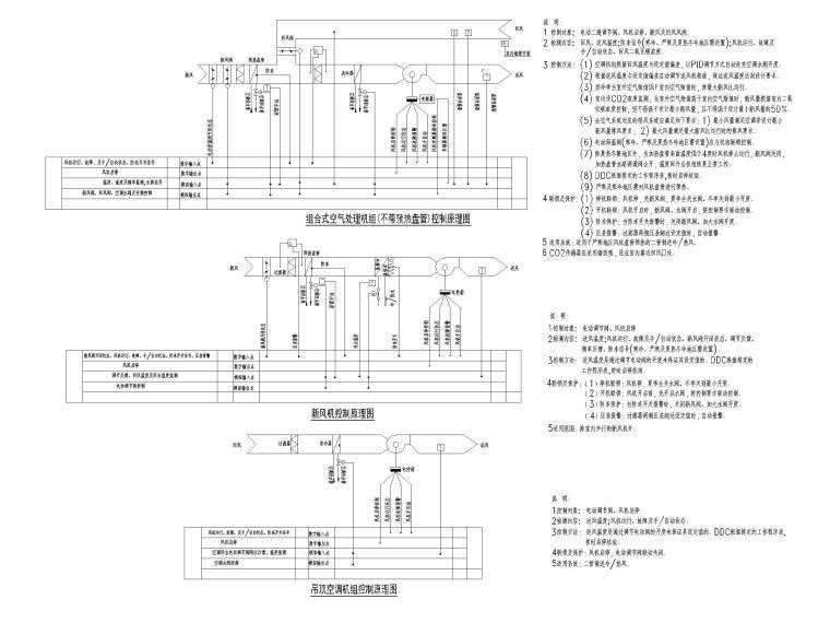大型商业广场暖通施工图_含冷热源_大样图-空调机组控制原理图