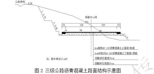 一建公路黄金考点经典案例100问(三)_2