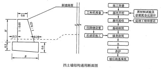 一建公路黄金考点经典案例100问(三)_5