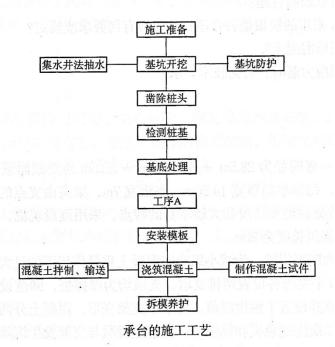 一建公路黄金考点经典案例100问(四)_3