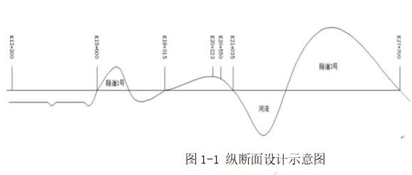 一建公路黄金考点经典案例100问(二)_1