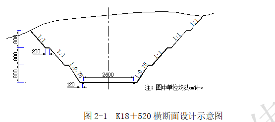 一建公路黄金考点经典案例100问(二)_2