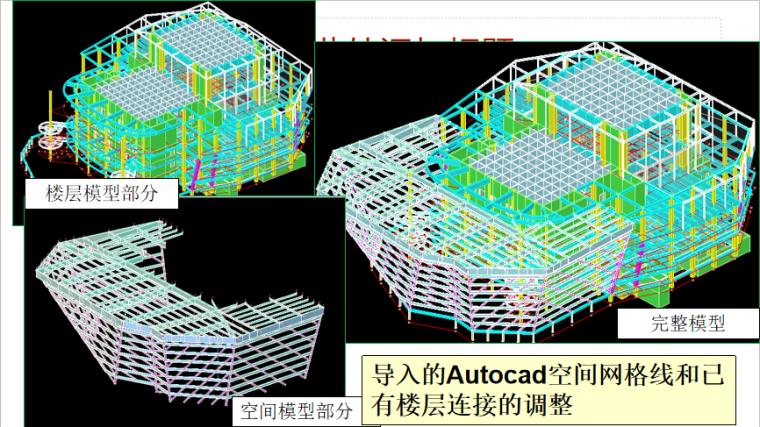 空间结构工程应用资料下载-带有空间结构工程的应用PPT(144页)