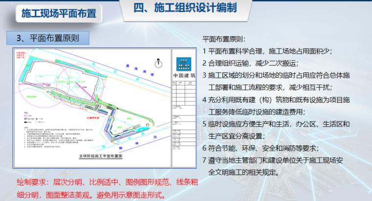 实施性施工组织设计编制讲解PPT-07 平面布置原则