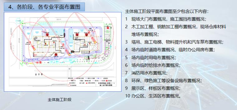 实施性施工组织设计编制讲解PPT-09 主体施工阶段平面布置图