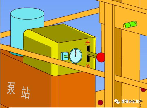塔式起重机作业安全注意事项?18张漫画帮你_17