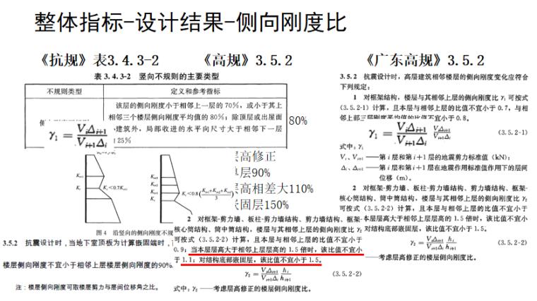 工程校审模块介绍PPT(115页)-整体指标-设计结果-侧向刚度比
