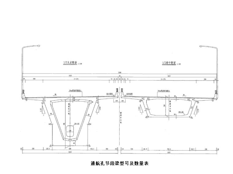 [浙江]桥梁承台安全专项施工方案-型号及数量表