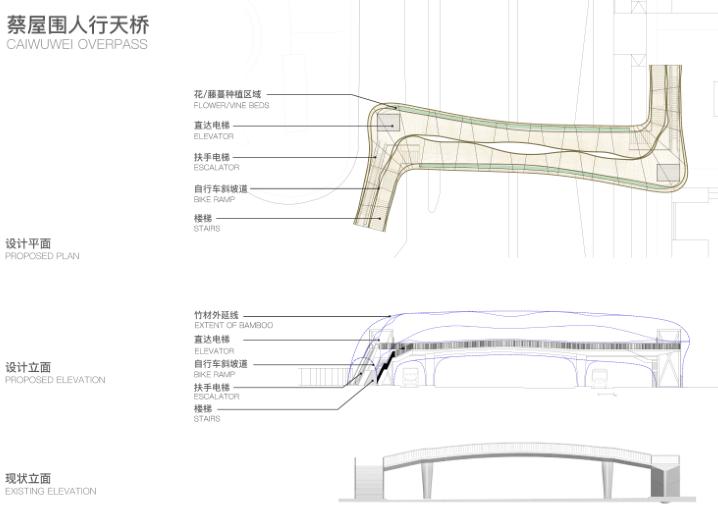 罗湖火车站及广深铁路沿线城市设计文本2018-人行天桥