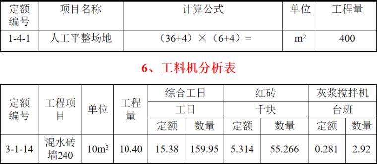 建筑工程定额计价办法讲义PPT-03 工程量计算表