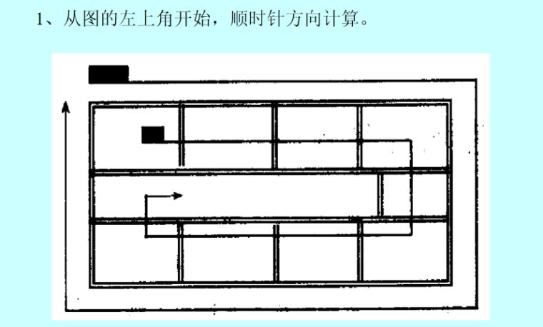 建筑工程定额计价办法讲义PPT-05 分项工程量计算顺序