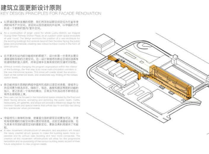 罗湖火车站及广深铁路沿线城市设计文本2018-建筑立面更新设计原则