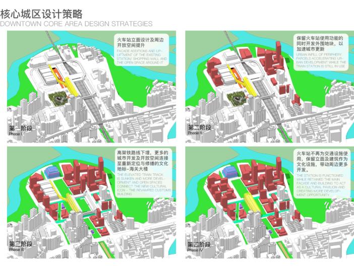 罗湖火车站及广深铁路沿线城市设计文本2018-核心城区设计策略