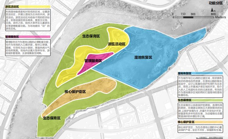 [四川]南充嘉陵江湿地公园景观设计方案-功能分区