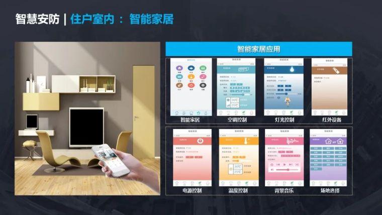 5G智慧社区项目设计方案_19