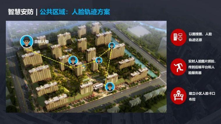 5G智慧社区项目设计方案_16