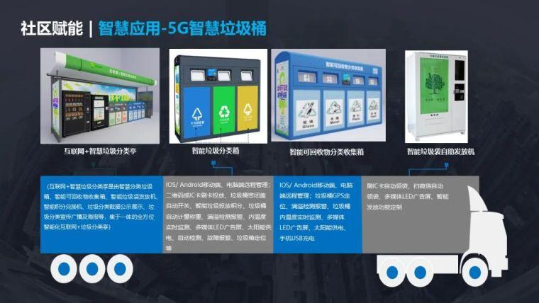 5G智慧社区项目设计方案_27
