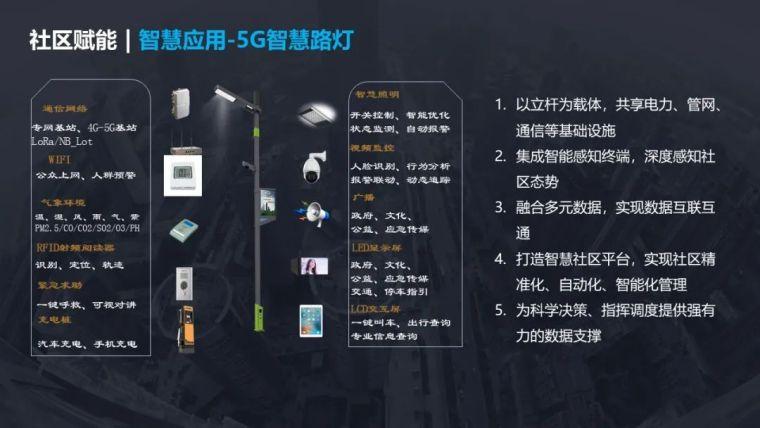 5G智慧社区项目设计方案_26