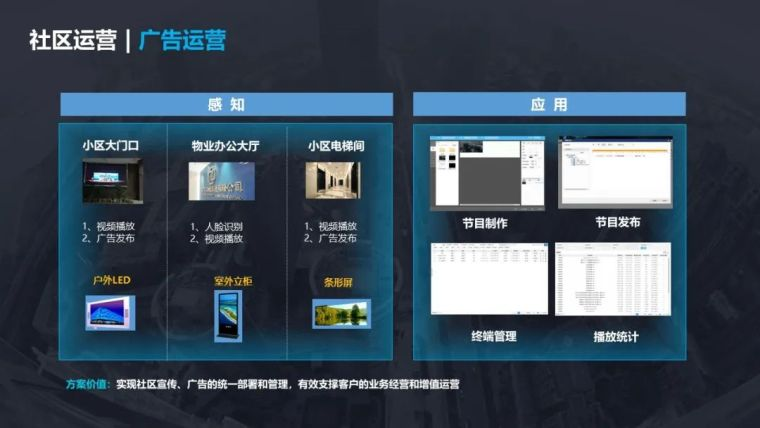5G智慧社区项目设计方案_22