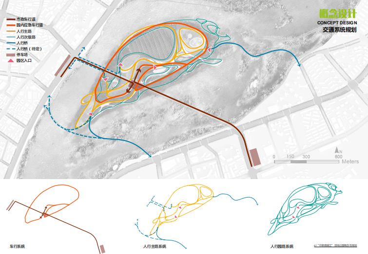 [四川]南充嘉陵江湿地公园景观设计方案-交通系统分析