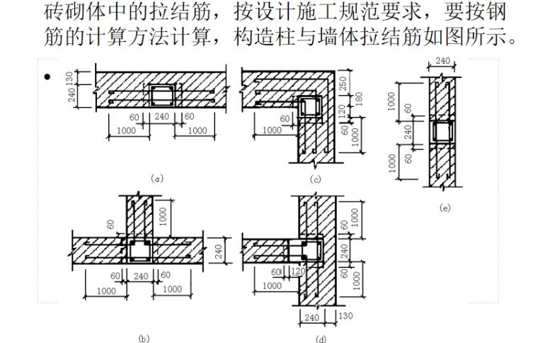 砌筑工程定额及工程量计算PPT-04 砖砌体中的拉结筋