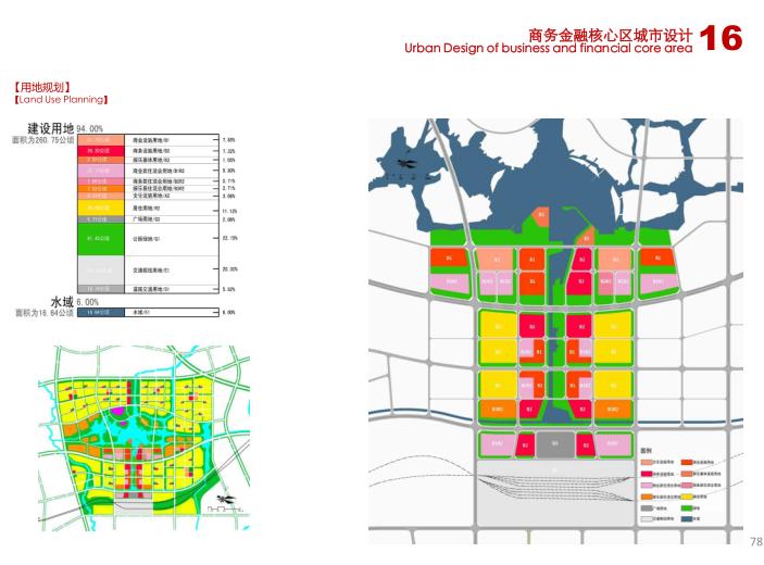 金义新区总体规划及重点地段城市设计2018-用地规划