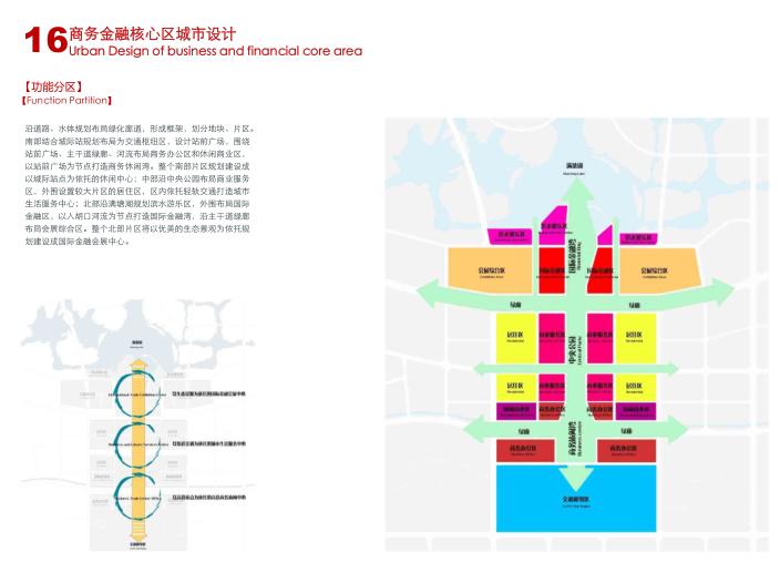 金义新区总体规划及重点地段城市设计2018-功能分区